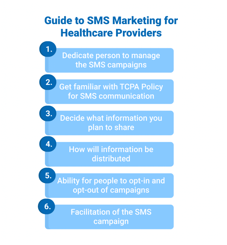 SMS for healthcare providers guide